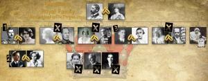 The Romanian Royal Family