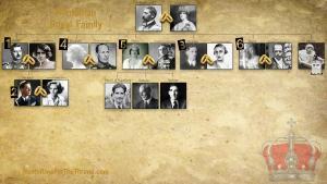 Romanian Royal Line of Succession
